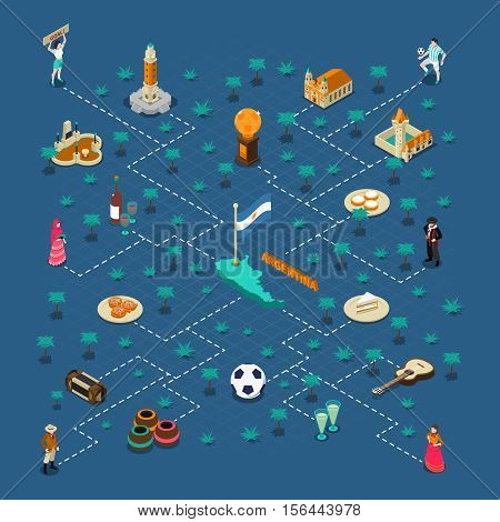 Argentina touristic attractions guide  isometric symbols flowchart elements poster with football trophy fans and obelisk vector illustration