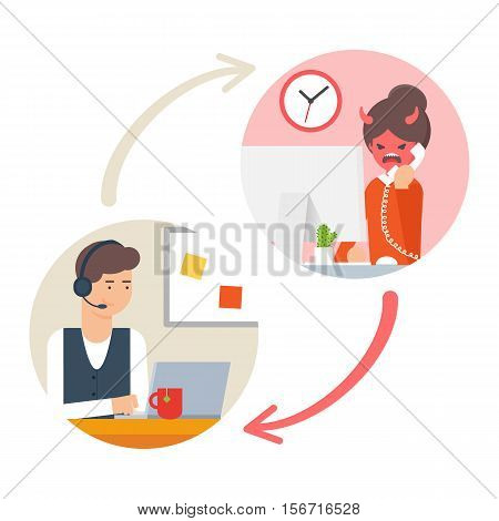 Customer support service. Vector illustration of call centre operator and angry customer