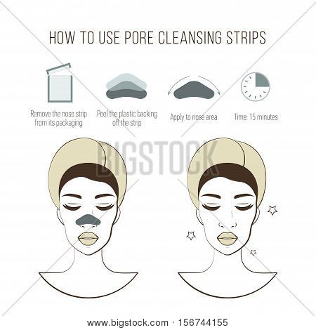 Cleans pores strip. Young women with cleansing mask. Before and after procedure. Facial Treatments. Infographics facials. Vector illustration.