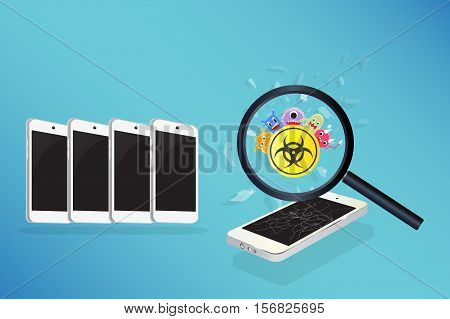 a smartphones device check infected virus vector