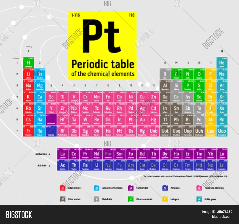 Vector y foto completa tabla peridica de los bigstock completa tabla peridica de los elementos qumicos tabla estndar actual contiene 117 elementos como de urtaz Image collections