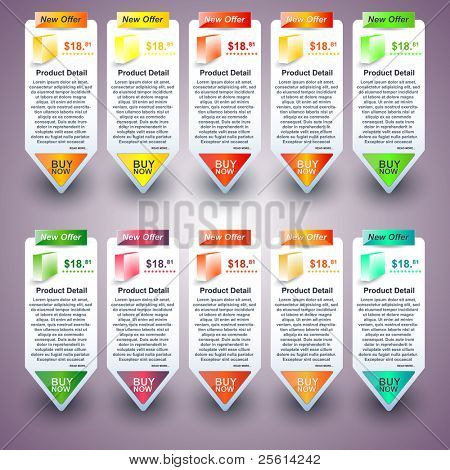 web elements with showing product for sale poster