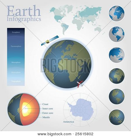 Earth infographics including editable world map (separate countries), antarctica map, structure of the planet, different views on the globe in two colors and atmosphere layers.