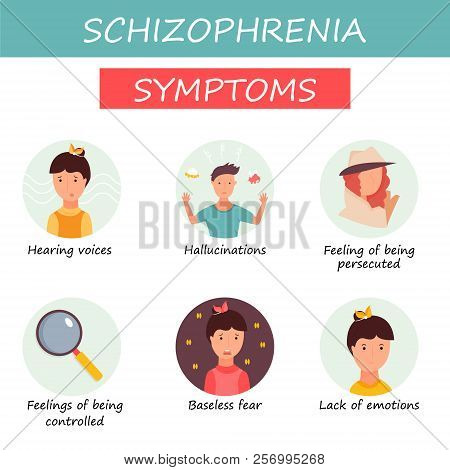 Set Of Icons Of Schizophrenia Symptoms. Fears, Hallucinations, Delusion