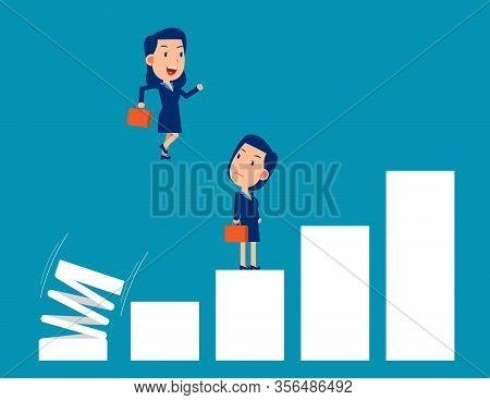 Business Growth. Jumping On Spring Spiral Concept. Business Cartoon People