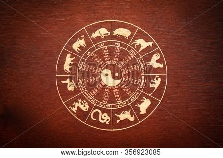 Chinese Lunar Zodiac, Happy Chinese New Year, Gold Chinese Lunar Symbols On Wooden Background