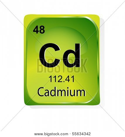 Cadmium chemical element with atomic number, symbol and weight poster