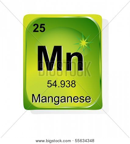 Manganese chemical element with atomic number, symbol and weight