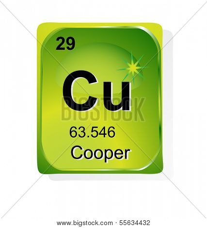 Cooper chemical element with atomic number, symbol and weight
