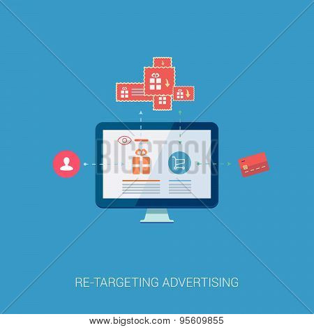 Responsive banner ad design and analytics flat icons