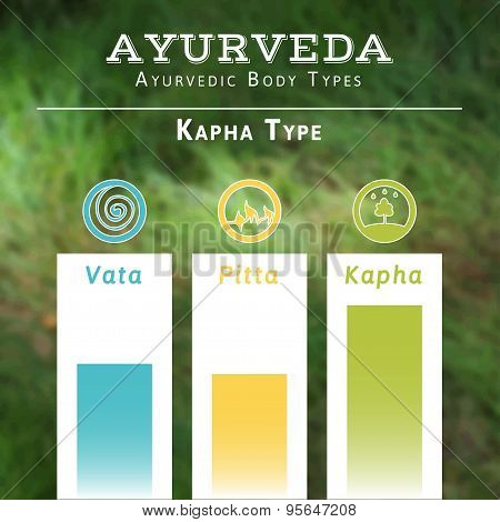 Ayurveda illustration with doshas.