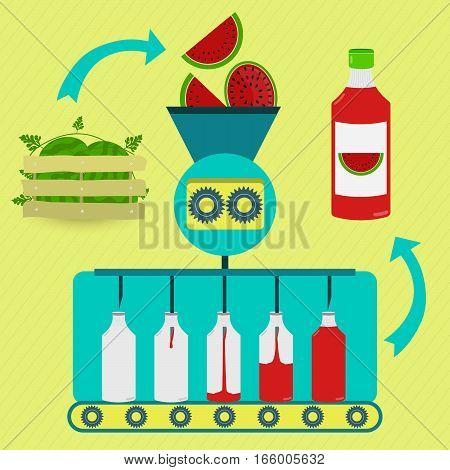 Watermelon Juice Fabrication Process