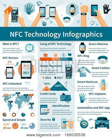 Infographics with using of NFC technology in digital devices world map charts on light background vector illustration