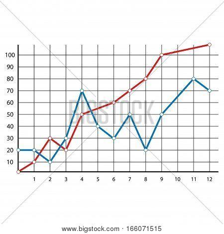 Diagram of annual report. Financial infograph analysis. infochart for website vector illustration