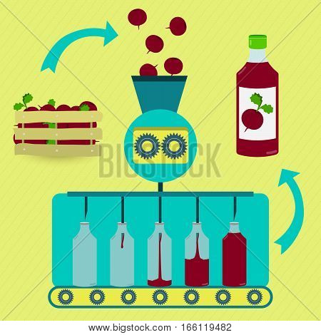 Beet Juice Fabrication Process
