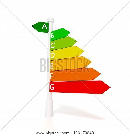 Signpost with the seven different energy efficiency ratings with A pointing in a different direction isolated on white 3D illustration