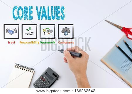 Core Values concept. Hand holding a black marker on white with copy space.