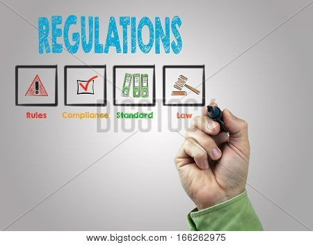 Hand with marker writing Regulations, business concept.