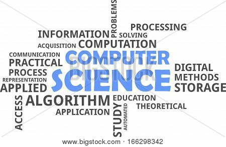 A word cloud of computer science related items