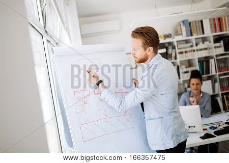 Business seminar and lecutre represented on flipchart