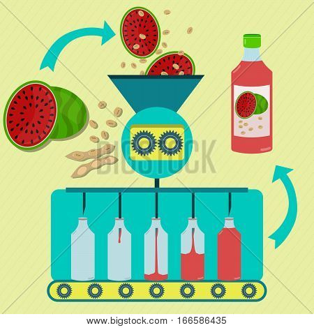 Watermelon And Soy Juice Fabrication Process