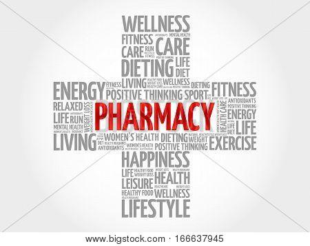 Pharmacy word cloud health cross concept background