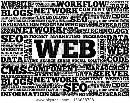 WEB word cloud, technology business concept background