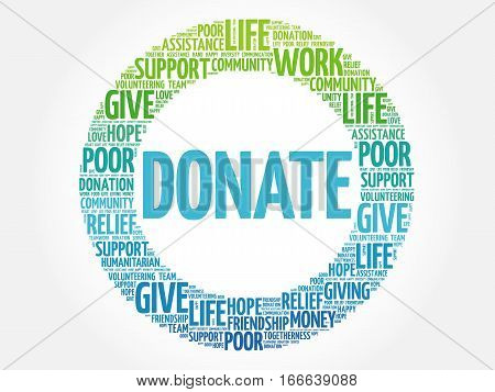 Donate word cloud collage , social concept background