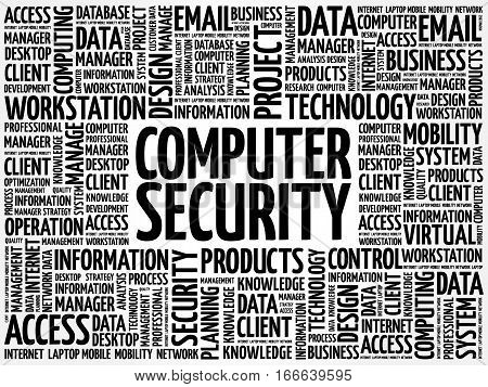 COMPUTER SECURITY word cloud, technology business concept background