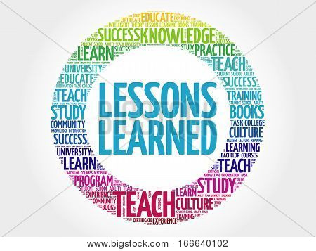 Lessons Learned word cloud , education concept