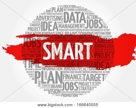 Smart word cloud , business concept background