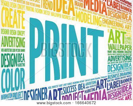 Print Word Cloud