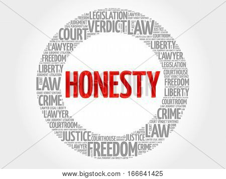 Honesty word cloud , social concept background