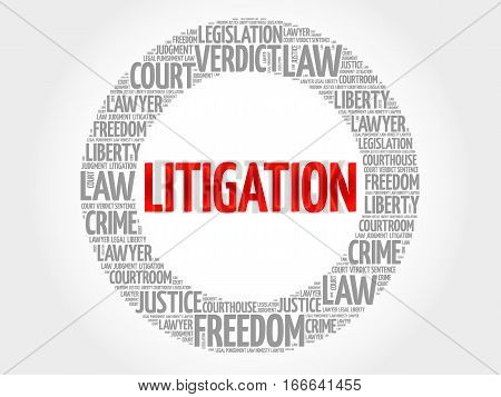 Litigation word cloud , social concept background