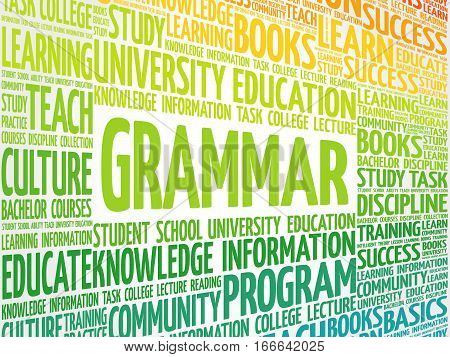 Grammar word cloud , education concept background