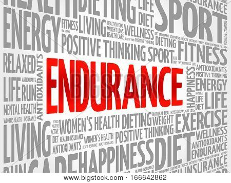 Endurance Word Cloud, Fitness
