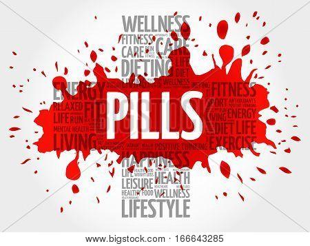 Pills Word Cloud