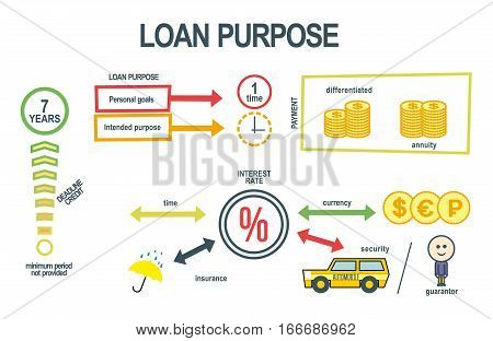 loan pourpose. Applying for a loan. The process of obtaining a loan. Credit steps. Info-graphic elements.