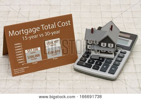 Learning about mortgage costs House on a calculator with a card and an infographic on the mortgage costs