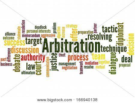 Arbitration, Word Cloud Concept 6