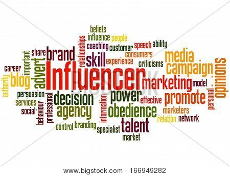 Influencer, Word Cloud Concept 2