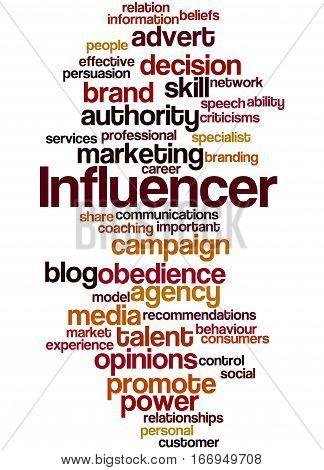 Influencer, Word Cloud Concept 8