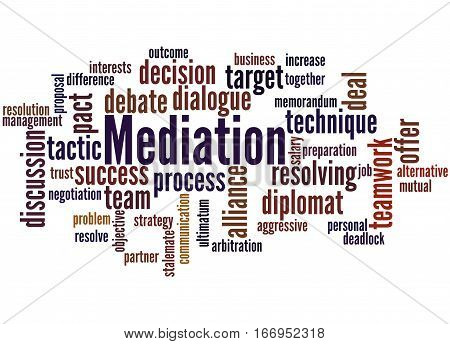 Mediation, Word Cloud Concept 2