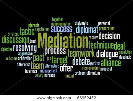 Mediation, Word Cloud Concept 5