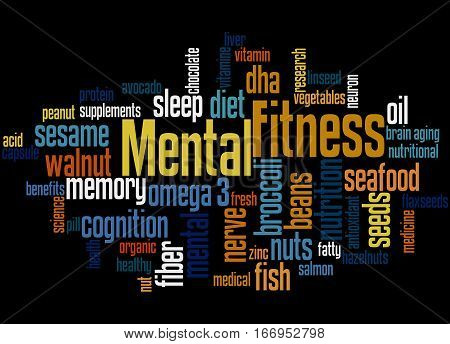 Mental Fitness, Word Cloud Concept 2