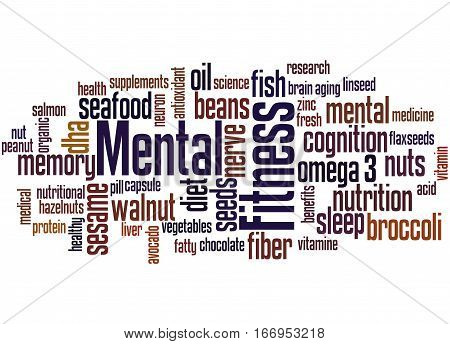 Mental Fitness, Word Cloud Concept 6