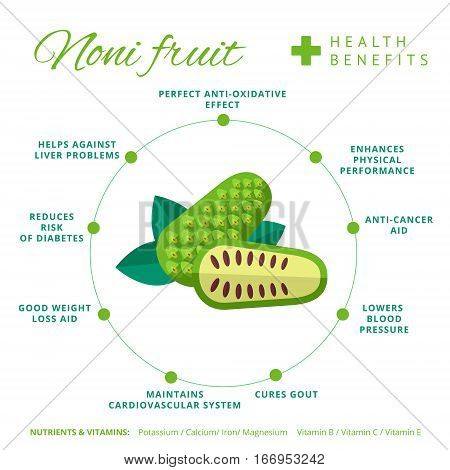 Goji Berry Health Benefits And Nutrition Infographics. Superfood Wolfberry Fruit Nutrients And Vitam