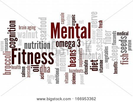 Mental Fitness, Word Cloud Concept 8