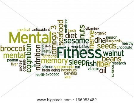 Mental Fitness, Word Cloud Concept 9
