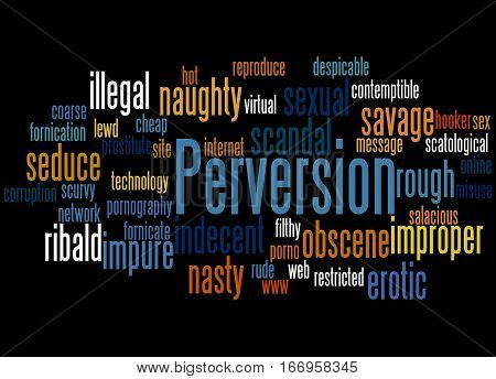 Perversion, Word Cloud Concept 3